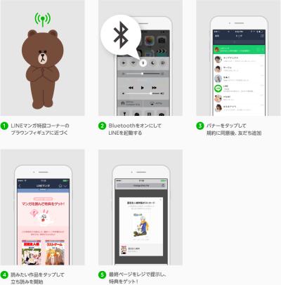 LINE株式会社と株式会社トーハンが、ビーコンの仕組みを活用して、Android/iOS用の「LINEマンガ」アプリでマンガの試し読み情報を無料で提供する「LINEマンガ試し読み