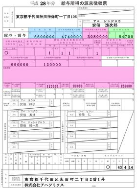 を求める式。3行目は課税所得に税率を掛け所得税の納税額を求める式となっている。それぞれの式が源泉徴収票 のブルー、ピンク、グリーンの部分となっている。