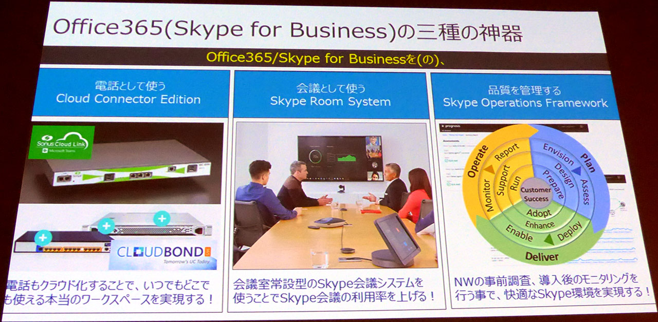 Skype for Businessにおける三種の神器として「CCE(Cloud Connector Edition)」「Skype Room System」「Skype Operations Framework」を紹介