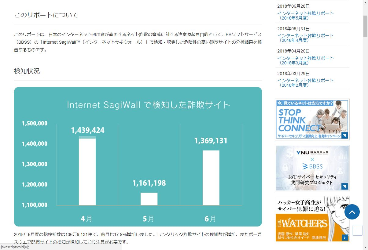 "<a href=""https://www.onlinesecurity.jp/reports/"" class=""strong bn"" target=""_blank"">「インターネット詐欺リポート」</a>では、「Internet Sagiwall」で検知・収集された情報を公開している"