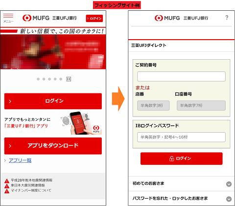 三菱 東京 ufj 銀行 ダイレクト