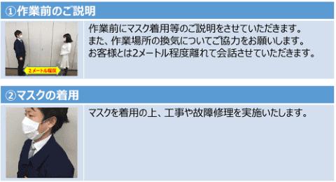 ntt 東日本 フレッツ 光 障害
