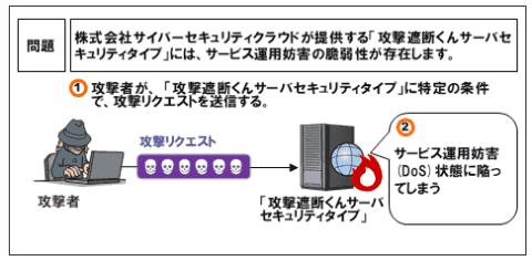 攻撃遮断くんサーバセキュリティタイプ」に脆弱性、DoS攻撃受ける恐れ ...