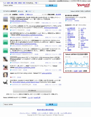 Yahoo! JAPAN、過去30日間のツイ...