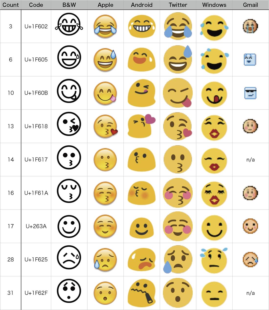 黄色スライム君ことAndroid標準絵文字の魅力😨😭🐙 [無断転載禁止]©2ch.net [773782618]->画像>56枚