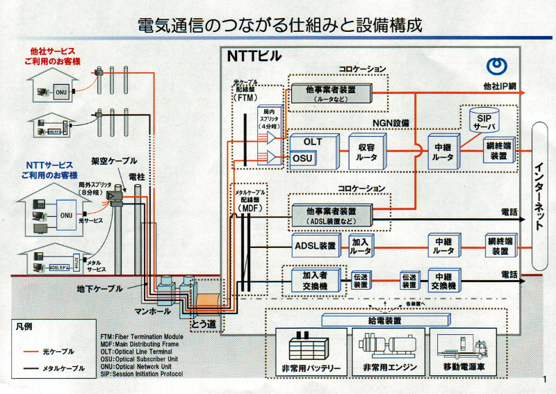 「とう道」の地下迷宮、都内に総延長290km~ネット社会を支える知られざるトンネル網(16/22)