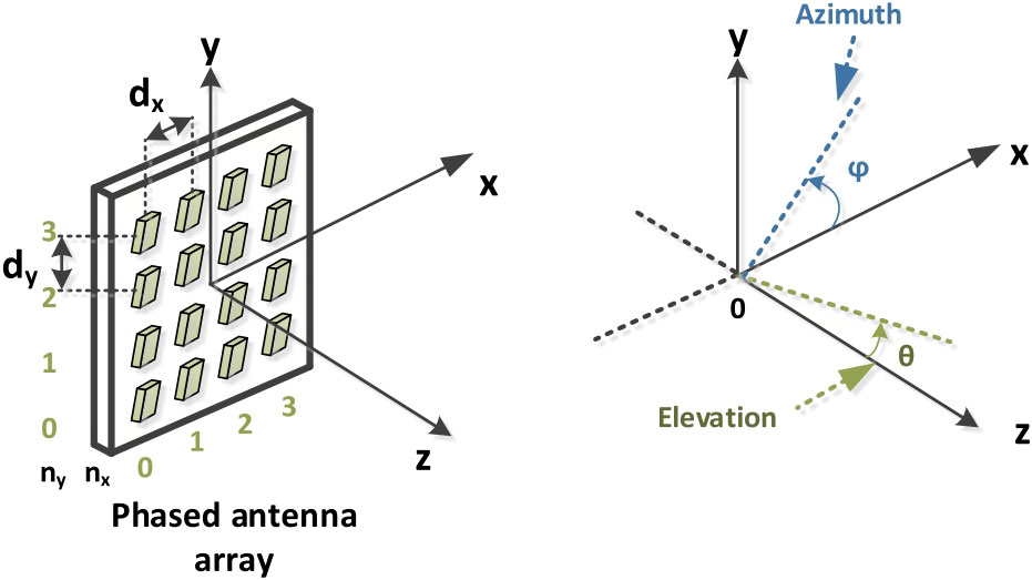【Wi-Fi高速化への道】(第15回)60GHz帯を用いる次世代無線LAN規格「IEEE 802.11ay」の機能要件の現状【ネット新技術】