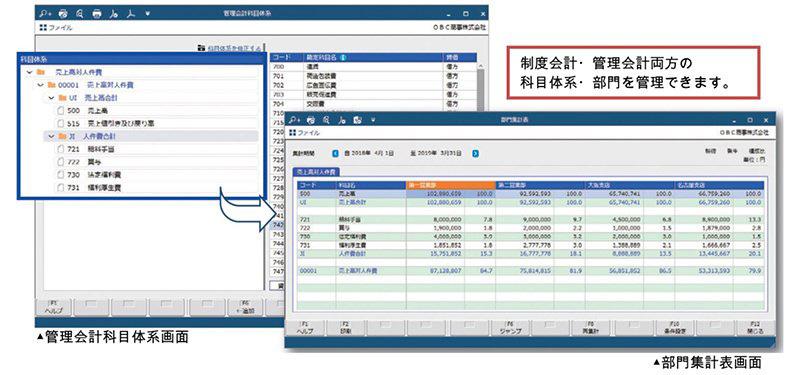 OBCの会計サービス「勘定奉行クラウドi Sシステム」、管理会計機能で経営状況の見える化を支援