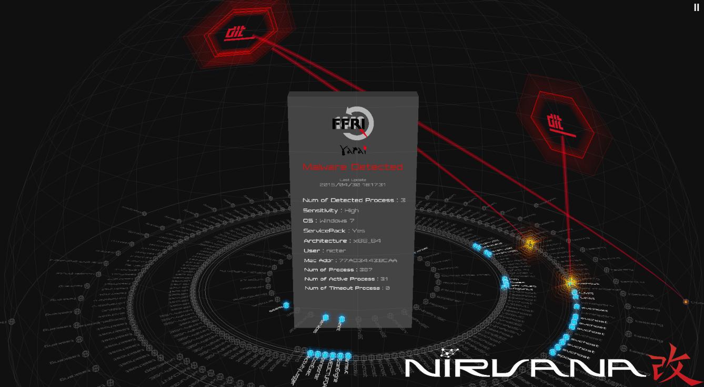 組織へのサイバー攻撃を近未来アニメ風に可視化する「NIRVANA改」、自動防御などの新機能